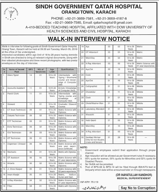 Sindh Government Qatar Hospital Jobs 2019 | walk in interview