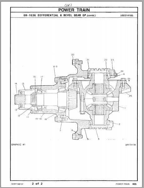Free Automotive Manuals: Caterpillar 815B Soil Compactor