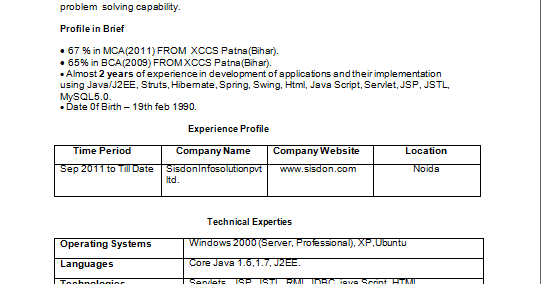 Java j2ee 2 years experience resume for Sample resume for 2 years experience in mainframe