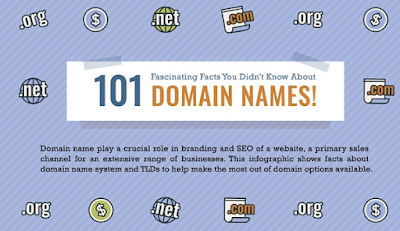 https://konicadrivers.blogspot.com/2017/09/a-domain-name-what-should-you-know.html