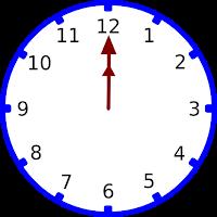 Gambar jam pukul 12.00