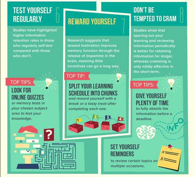 25 WAYS TO LEARN FASTER