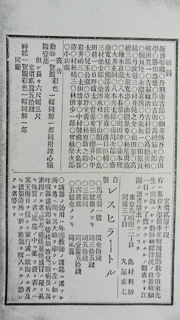 千駄木菜園: 第57 日本薬学会、初めての会員名簿