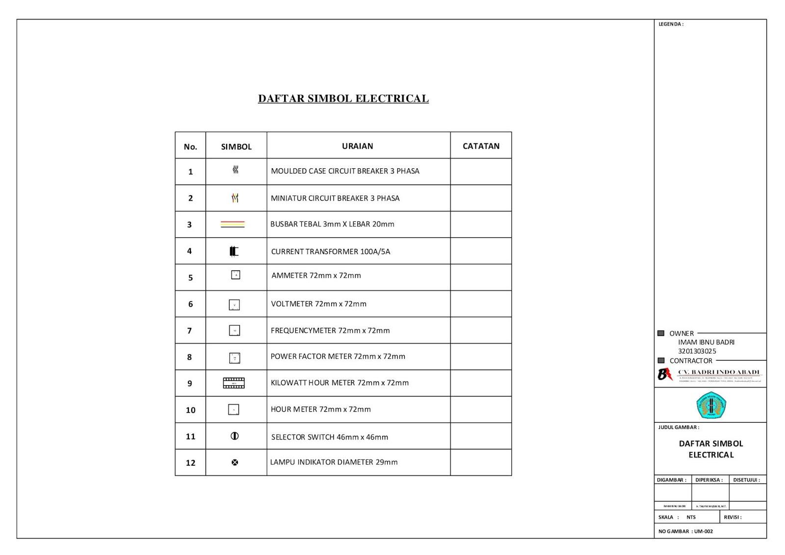 Daftar Simbol Electrical