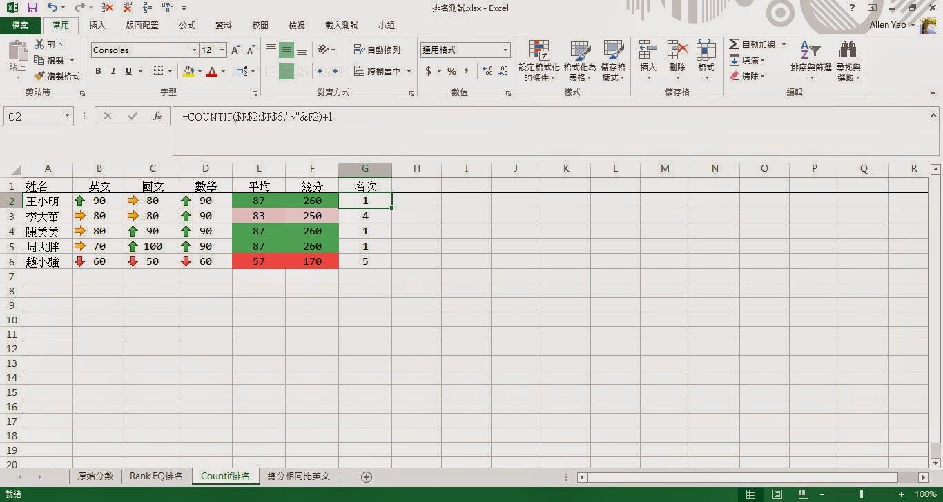 Excel 多欄位排名(同分不同名次) | 艾倫筆記本