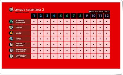 http://escolar.textlagalera.com/interact/C_inicial/segundo_completo/Z2L/index.html
