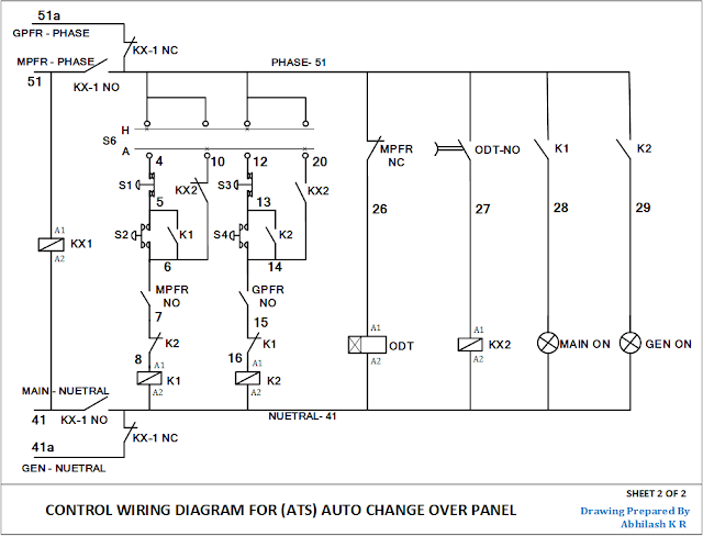 Automatic Transfer Switch Ats Working