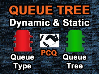 Complete Queue Tree for Dynamic (DHCP Server) and Static IP