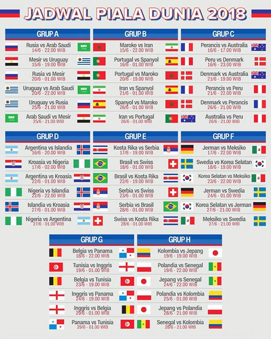 Tabel Jadwal Piala Dunia Rusia 2018