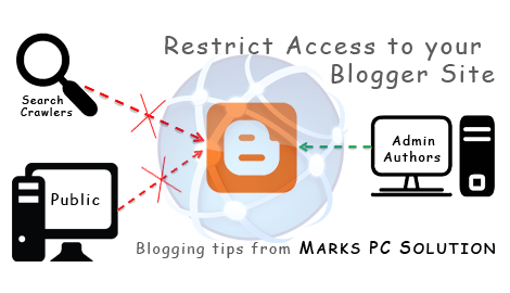 Access Denied to Blogger Blog