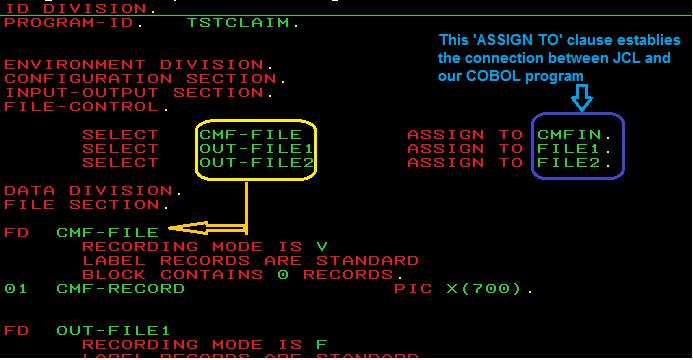 IBM MAINFRAME FORUM: File Handling in cobol - COBOL TUTORIAL