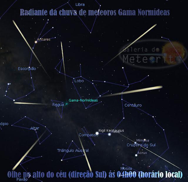 Radiante da chuva de meteoros Gama Normideas