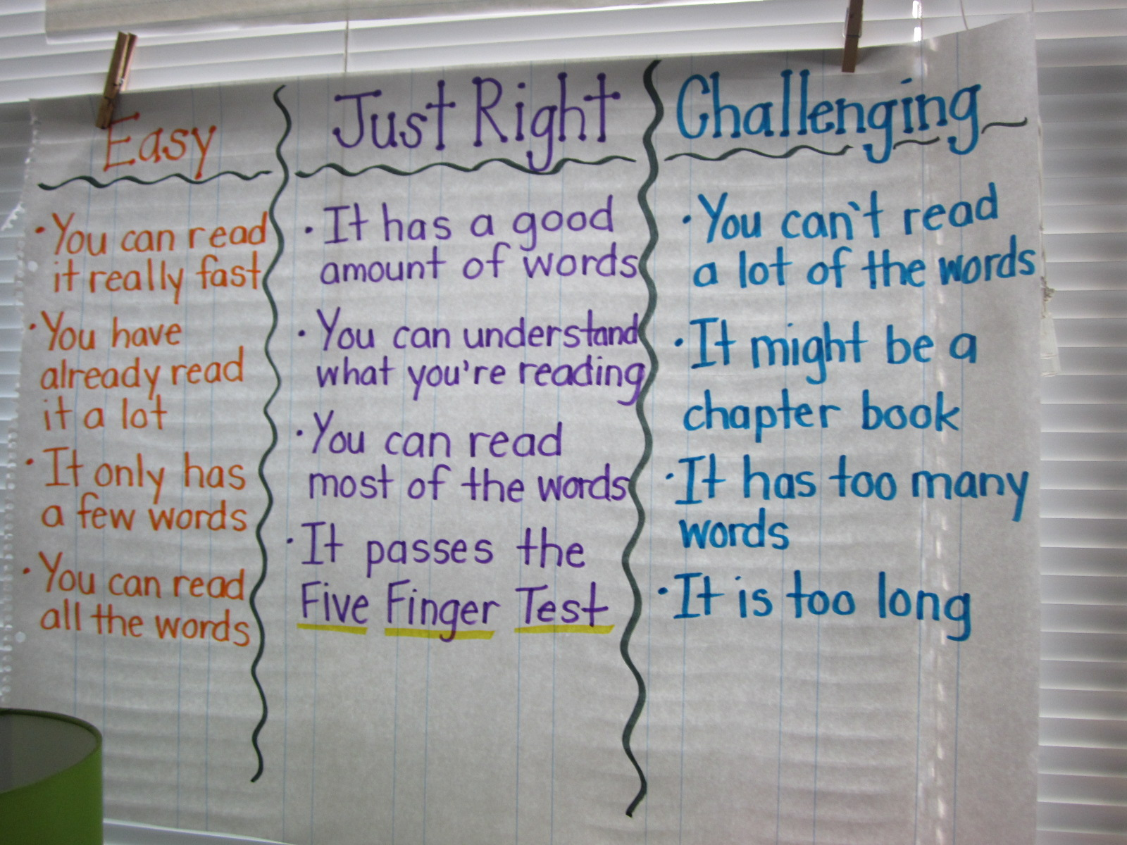 Easy just right challenging books also lacy   letters reading anchor charts rh lacyslettersspot