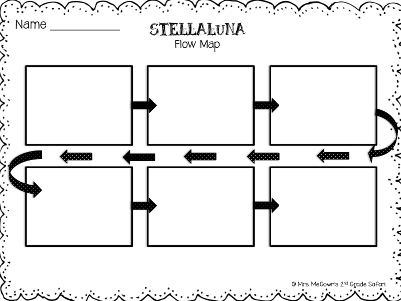 Mrs. MeGown's Second Grade Safari: Stellaluna Literacy