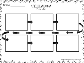 Mrs. MeGown's Second Grade Safari: Stellaluna Literacy