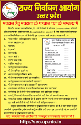 UP Rajya Nirvachan Ayog, UP Voter List