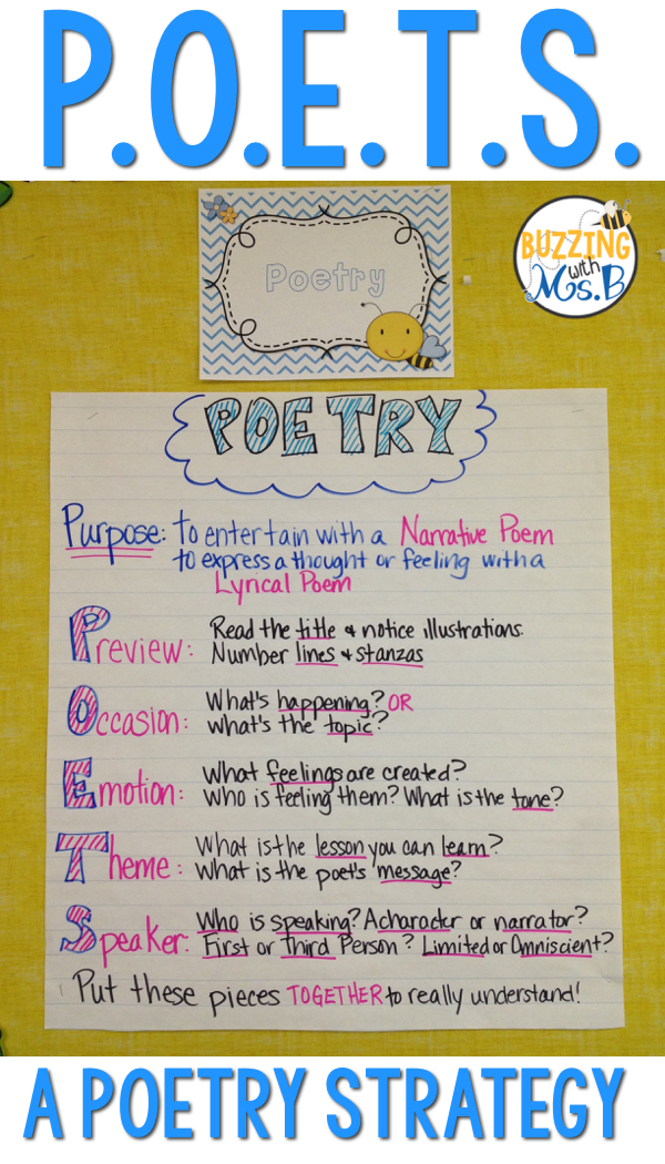 Buzzing With Ms B A Poetry Strategy That Works For Upper
