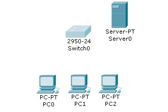 client server cisco packet tracer