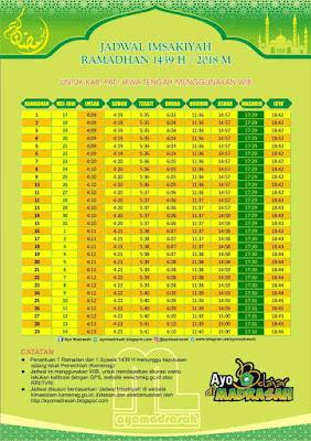 semua kota di Jawa tengah memuat daftar kegiatan sholat dan imsakiyah selama bulan Ramadhan Jadwal Imsakiyah 2018 Semua Kota di Jawa Tengah