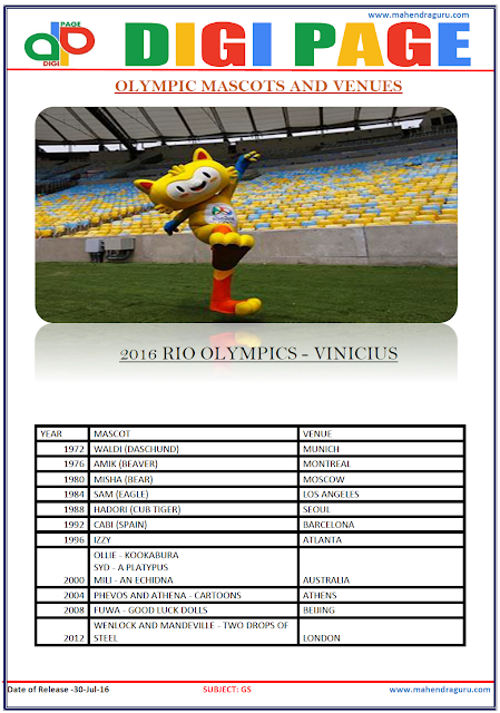 Digi Page -Olympic Mascots and Venues