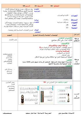 مذكرات مادة الرياضيات الاسبوع (24) المقطع (3) السنة الرابعة ابتدائي الجيل الثاني