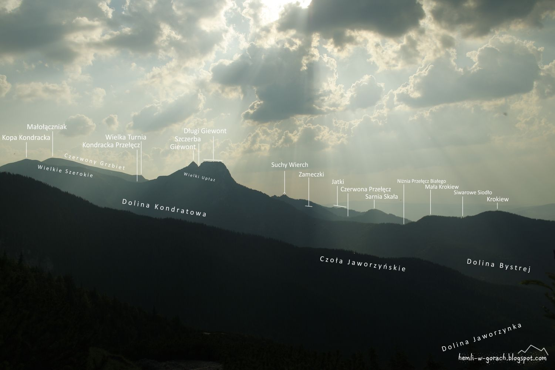 Przełęcz między Kopami panorama
