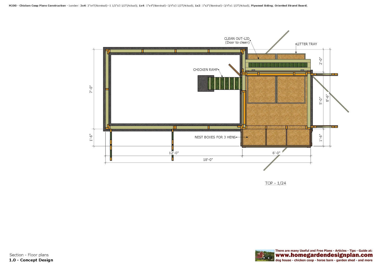 Home garden plans m200 chicken coop plans construction for Chicken coop dimensions