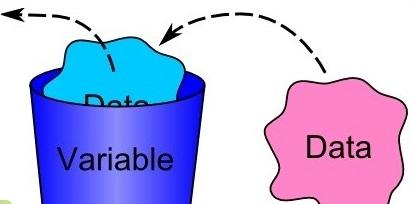 3 Jenis Pengukuran dalam Variabel Penelitian