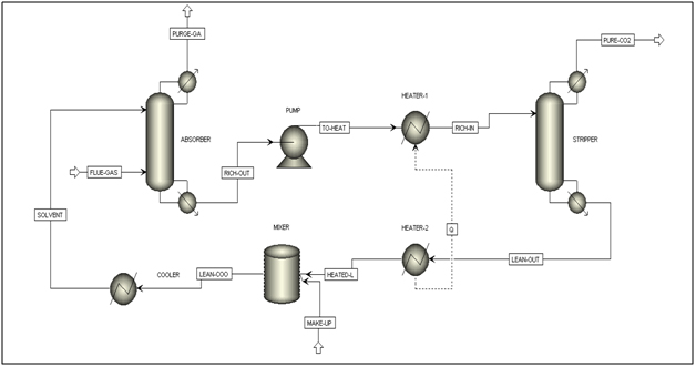 process flow diagram for coal power plant