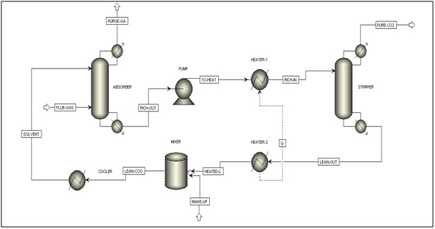 gas fired power plant process flow diagram