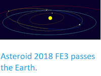 http://sciencythoughts.blogspot.co.uk/2018/03/asteroid-2018-fe3-passes-earth.html