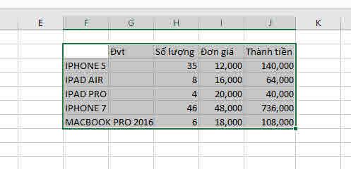Sử dụng Consolidate để tính toán nhanh trong excel5