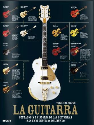 La guitarra BLUME