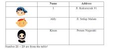 Contoh Soal PH 1 Bahasa Inggris Kelas 4 SD MI Tema 1 Introduction