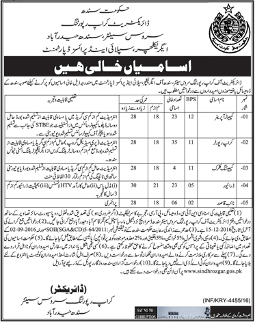 Latest Jobs in Crop Reporting Service Centre Sindh Hyderabad Pakistan
