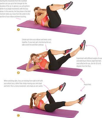 women's health - BICYCLE