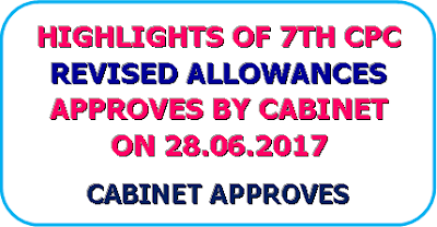 7th CPC Revised Allowances