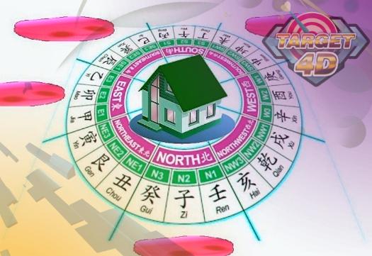 Tips Fengshui Arah Rumah Tahun Ini