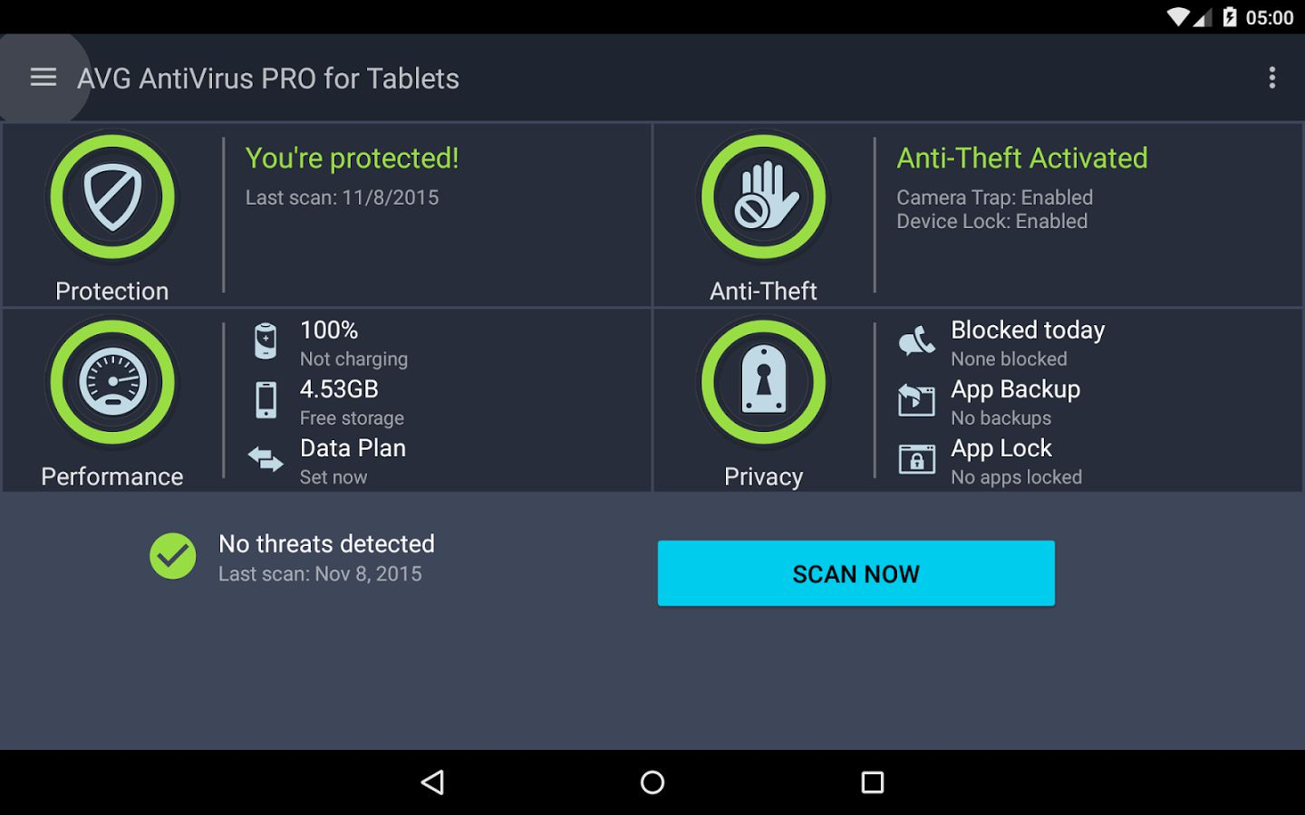 Avg anti virus professional activated key till dec 2017