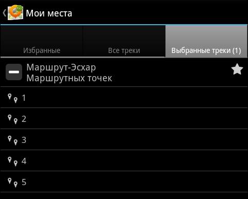 Список точек маршрута