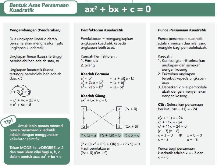 Contoh Soalan Matematik Ujian Psikometrik SPA