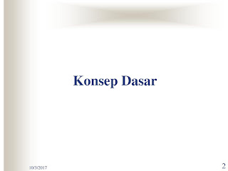 Konsep Dasar Auditing