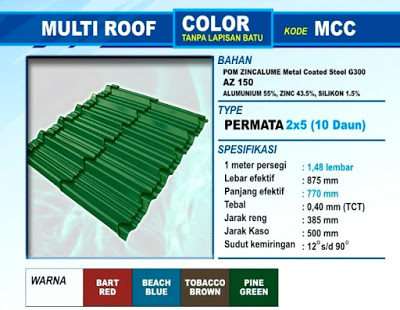 Genteng Metal MULTIROOF COLOR Type PERMATA 2×5 (10 Daun)