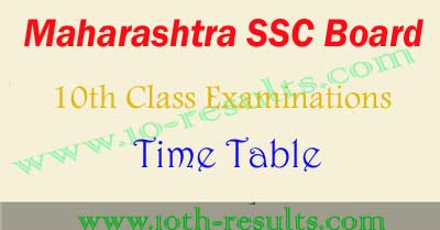 Maharashtra Board 10th time table March 2018 Mah ssc date sheet