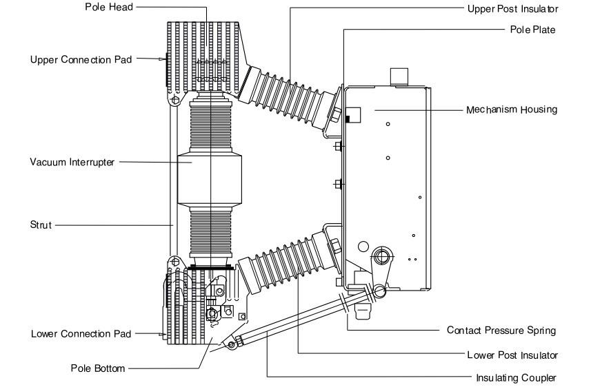 Vacuum Breaker Wiring Diagram - Wiring Diagrams One
