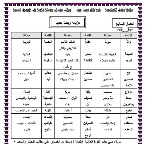مراجعة نهائية لقصة كفاح شعب مصر للثانى الاعدادى ترم ثانى 2018