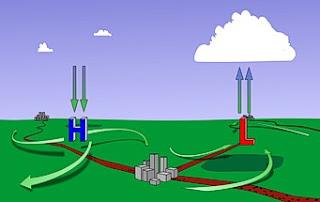 buco dell'ozono e consumismo consapevole per studenti