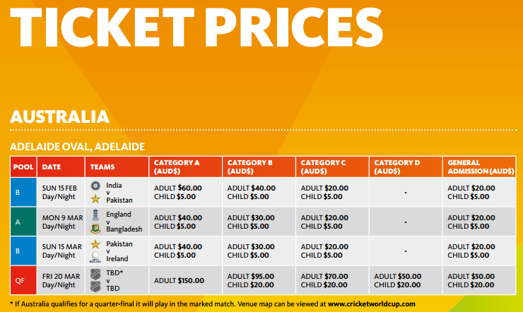ICC Cricket World Cup 2015 Tickets Price - Details | CRICKET WORLD