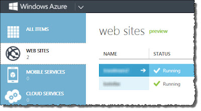 Windows Azure Web Sites View