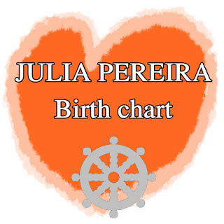 Astrology Wiki JULIA PEREIRA Birth chart  personality traits